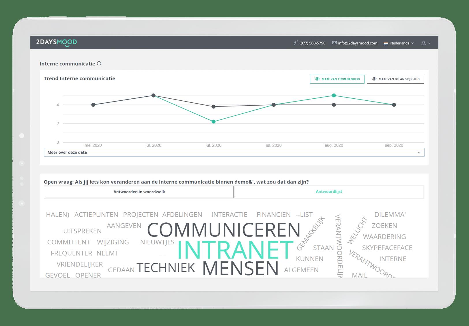 Organisatiecultuur-feedback-tevredenheid-2DAYSMOOD-Tablet-NL